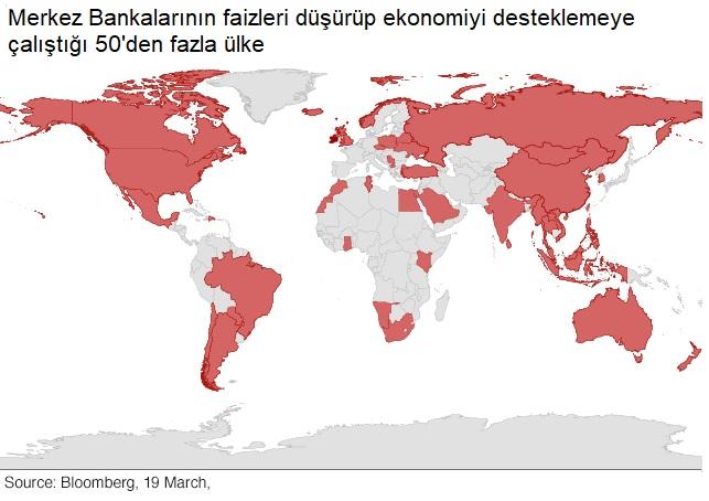 https://www.ekonomania.com/wp-content/uploads/2020/03/merkezbankalarıjpg.jpg