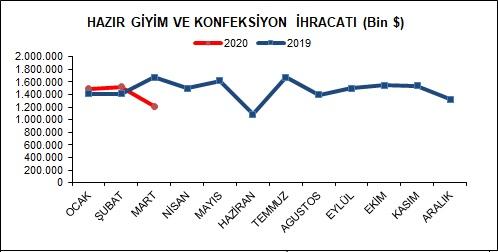 https://www.ekonomania.com/wp-content/uploads/2020/04/haz%C4%B1rgiyim.jpg